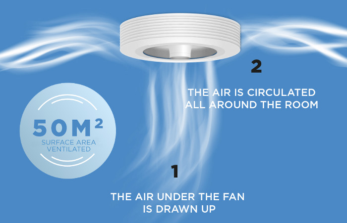 air blower ceiling fan