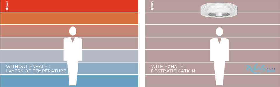 exhale fan heat distribution